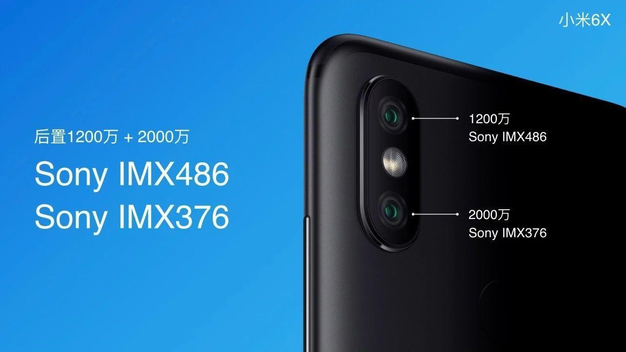 Камеры от Sony
