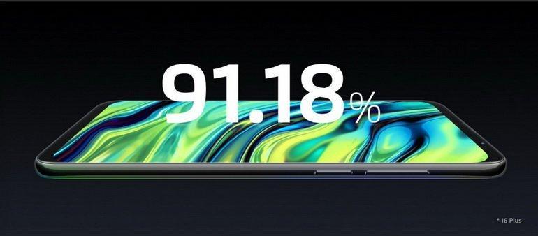 Производитель заверяет, что процент заполняемости экрана составляет 91 процент