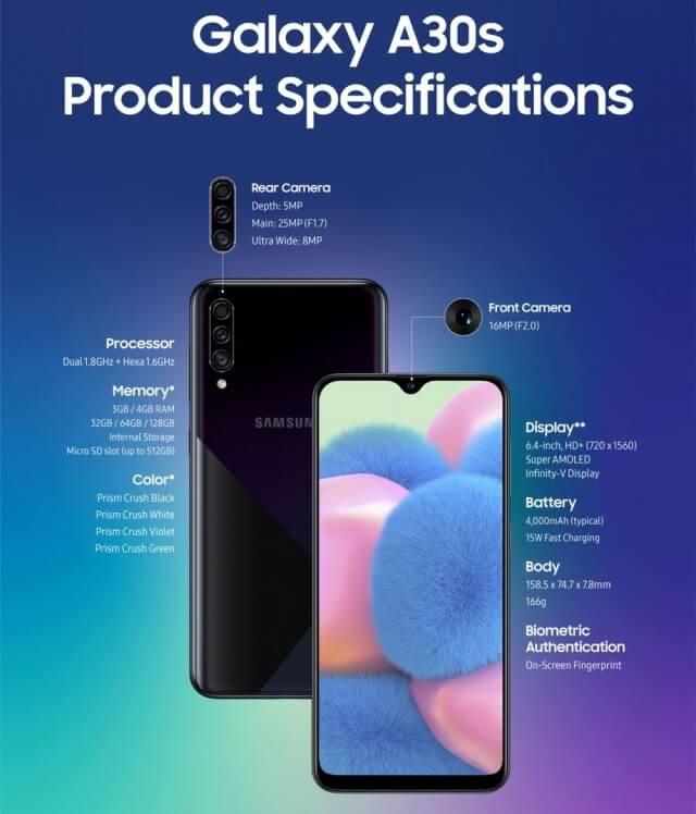 Спецификация смартфона