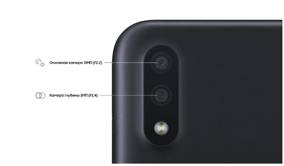 Наглядно о тыльной камере