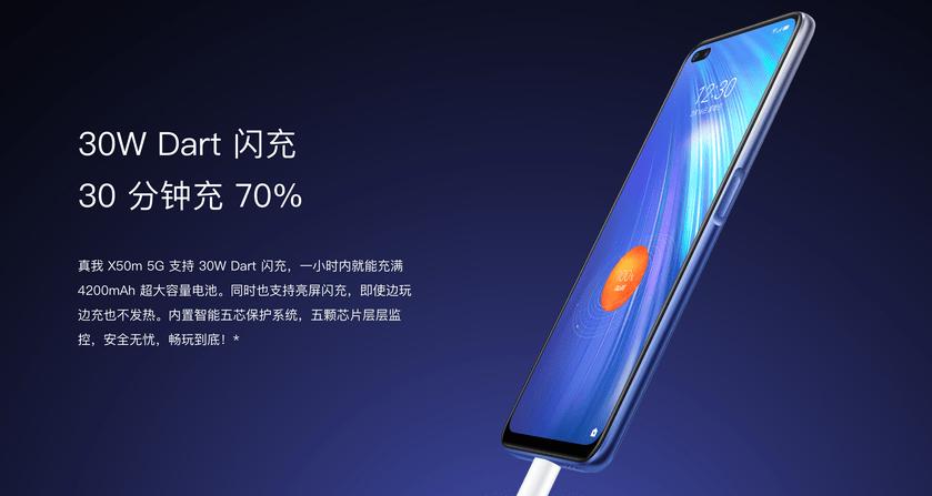 30 Вт быстрая зарядка у Realme X50m 5G