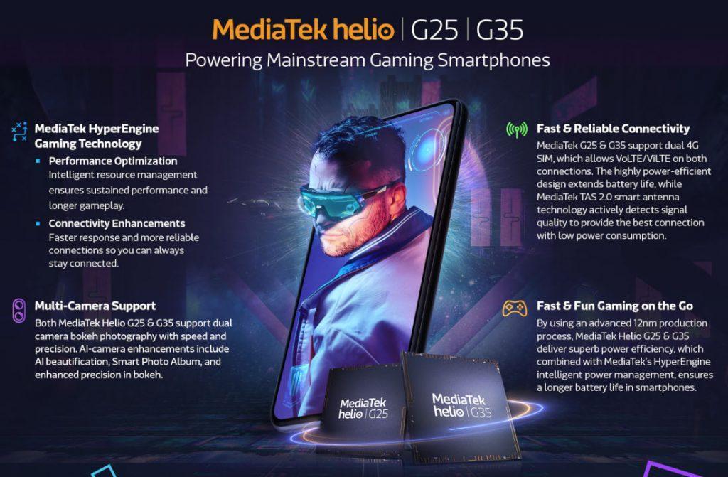 Хоть и бюджетный но новый процессор MediaTek G35