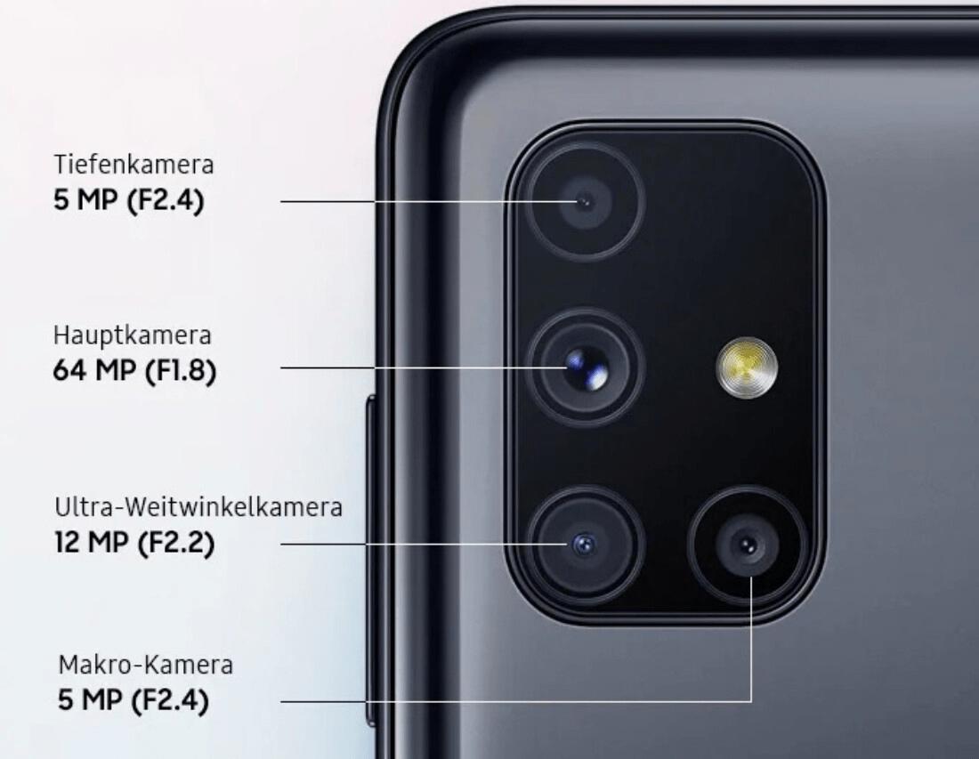 Тыльный блок камер наглядно