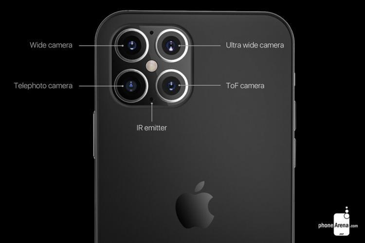 Тройная тыльная камера